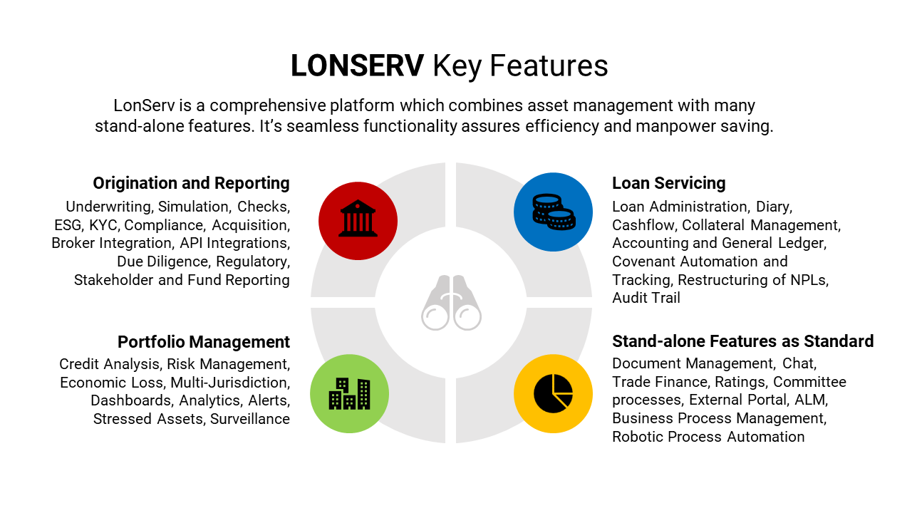 LonServ Features